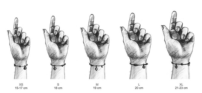 armbandlaengen